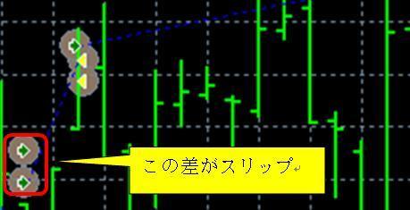 FXツール研究所【無料サポート】ブログ-『東大式FX』取引結果チャートslipA社_20110326