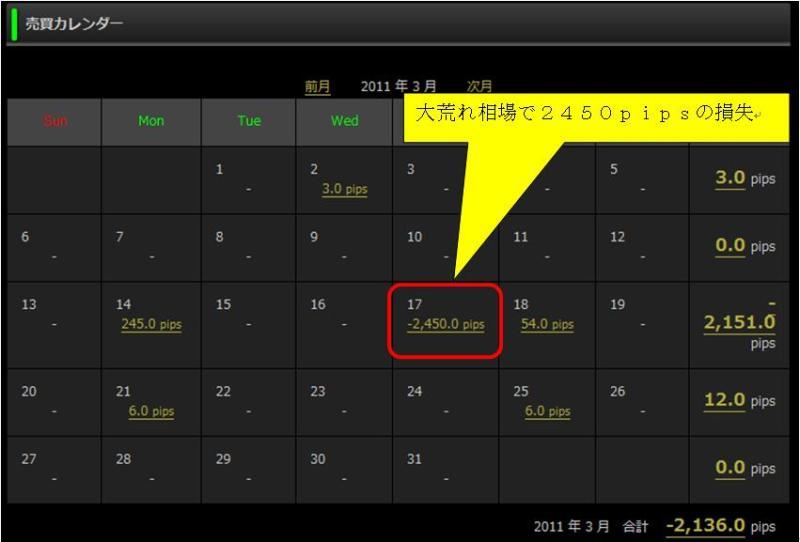 FXツール研究所【無料サポート】ブログ-『東大式FX』取引結果D社_20110326