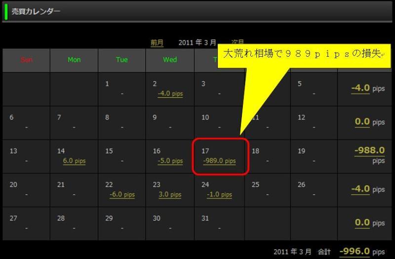 FXツール研究所【無料サポート】ブログ-『東大式FX』取引結果C社_20110326