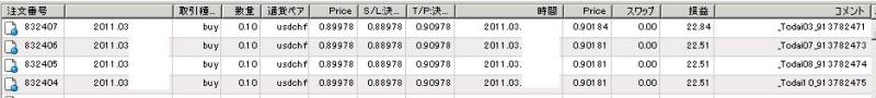FXツール研究所【無料サポート】ブログ-『東大式FX』取引履歴E社_20110327