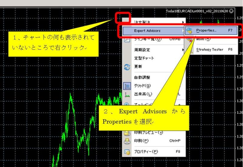 FXツール研究所【無料サポート】ブログ-MT4EAProperties