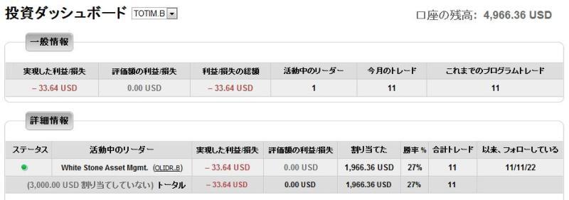 FXツール研究所【無料サポート】ブログ(自動売買ソフト,特にMT4のEAやスクリプト、勝つため儲けるための必勝法を比較・検証)-CseeBoard_20111126_B
