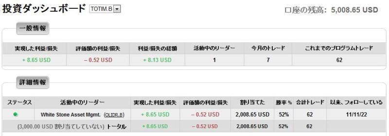 FXツール研究所【無料サポート】ブログ(自動売買ソフト,特にMT4のEAやスクリプト、勝つため儲けるための必勝法を比較・検証)-CseeBoard_20111203_B