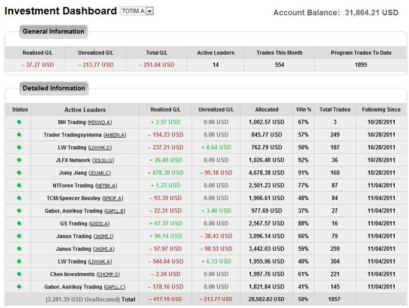 FXツール研究所【無料サポート】ブログ(自動売買ソフト,特にMT4のEAやスクリプト、勝つため儲けるための必勝法を比較・検証)-CseeBoard_20120226_A
