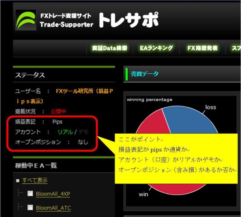 FXツール研究所【無料サポート】ブログ-trspstatus