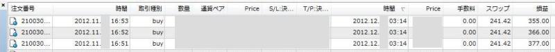 $FXツール研究所【無料サポート】ブログ(自動売買ソフト,特にMT4のEAやスクリプト、勝つため儲けるための必勝法を比較・検証)-東大式スワップアービトラージ成績A社20121208