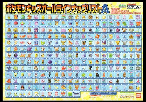 ポケモンキッズムービーズ2010 Aセット ポケモンキッズオールラインナップリストA