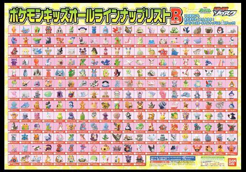 ポケモンキッズムービーズ2010 Bセット ポケモンキッズオールラインナップリストB