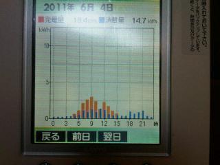 IMG00569-20110605-0613_convert_20110605063624.jpg