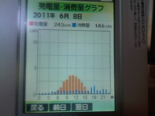 IMG00583-20110609-0741.jpg