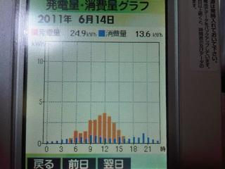IMG00610-20110615-0738.jpg