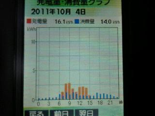 IMG00900-20111005-0603_convert_20111005061632.jpg