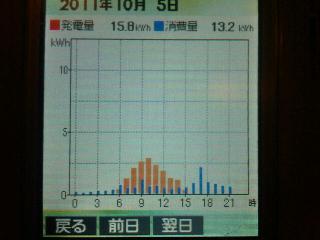 IMG00903-20111005-2157_convert_20111005225011.jpg