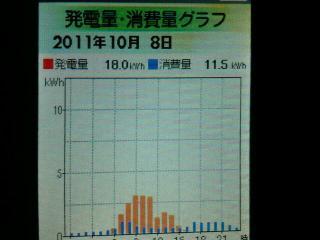 IMG00920-20111009-0600_convert_20111009062912.jpg