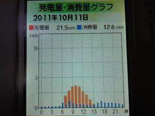 IMG00936-20111012-0658.jpg