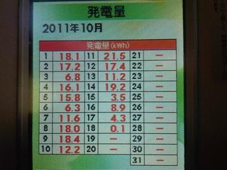 IMG00964-20111018-0652.jpg