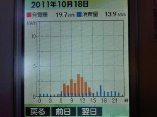 IMG00970-20111019-0727.jpg