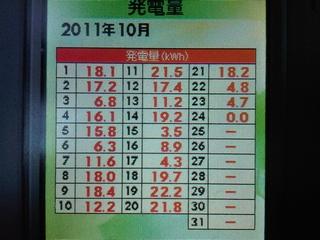 IMG00980-20111024-0655.jpg