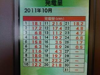IMG00984-20111026-0731.jpg