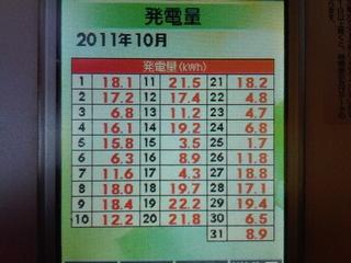 IMG01011-20111101-0729.jpg