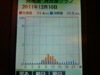 IMG01164-20111211-0714_convert_20111211073717.jpg