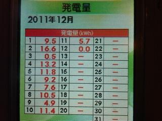 IMG01169-20111212-0725.jpg