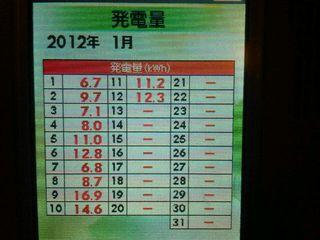 IMG01279-20120112-2343.jpg