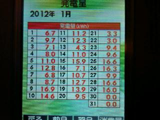 IMG01363-20120201-0735.jpg