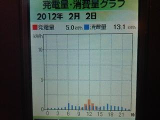 IMG01369-20120203-0728.jpg