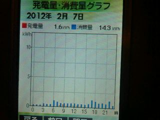 IMG01389-20120208-0621.jpg