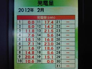 IMG01452-20120220-0655.jpg