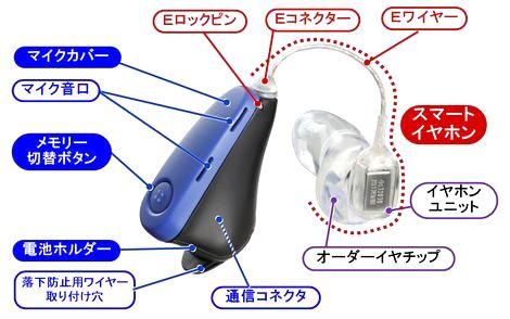 リオネット新防水補聴器1