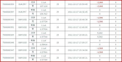 20111017約定履歴