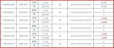 20111019約定履歴