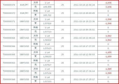 20111018約定履歴
