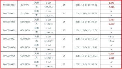 20111024約定履歴