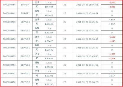 20111026約定履歴