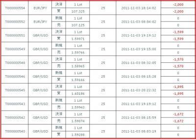 20111103約定履歴