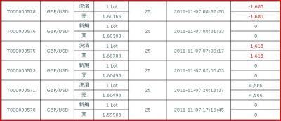 20111107約定履歴