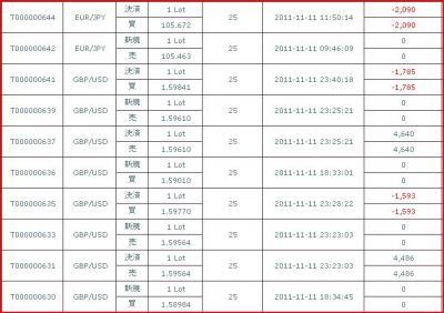 20111111約定履歴
