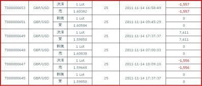 20111114約定履歴