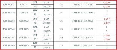20111115約定履歴