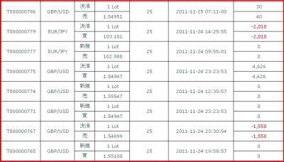20111124約定履歴