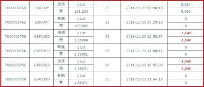 20111123約定履歴