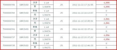 20111122約定履歴