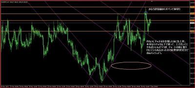 201111230ユロ円決済チャート