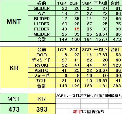 KR vs MNT 20130915