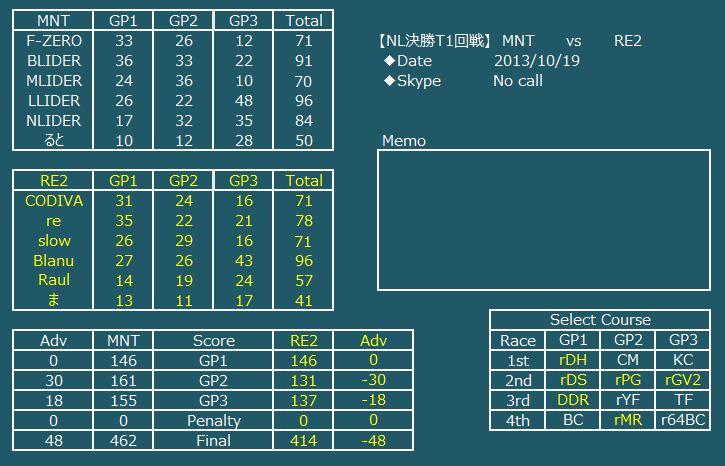 MNT vs RE2 201310182300