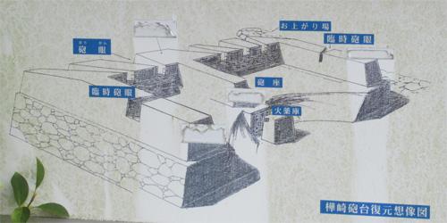 樺崎砲台復元図