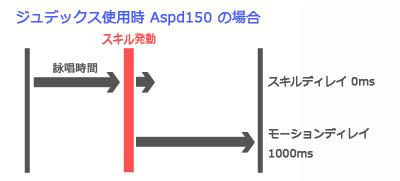 Aspd150.jpg